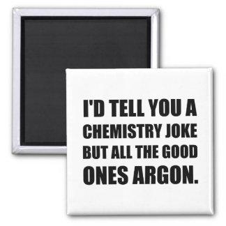 Imã Piada da química as boas argônio
