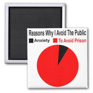 Imã Razões pelas quais eu evito o público para evitar