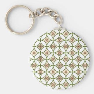 imagem com formas geometricas chaveiro