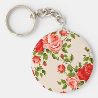 imagem de rosas chaveiros