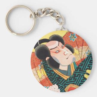 Imagem do ator do kabuki no ukiyo de dobramento de chaveiro