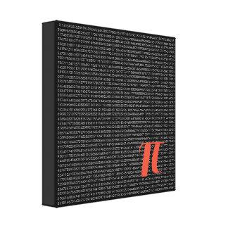 Impressão das canvas do número do Pi