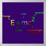 Impressão do poster da equivalência de energia mac