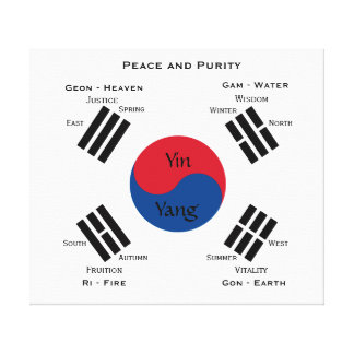 Impressão Em Canvas Bandeira de Coreia do Sul