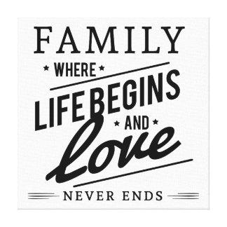 Impressão Em Tela Citações da família