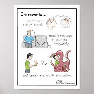 Impressão introvertido dos princípios