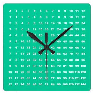 Jogo da matemática da mesa de multiplicação 12x12 relógio de parede