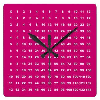 Jogo da matemática da mesa de multiplicação 12x12 relógios de pendurar