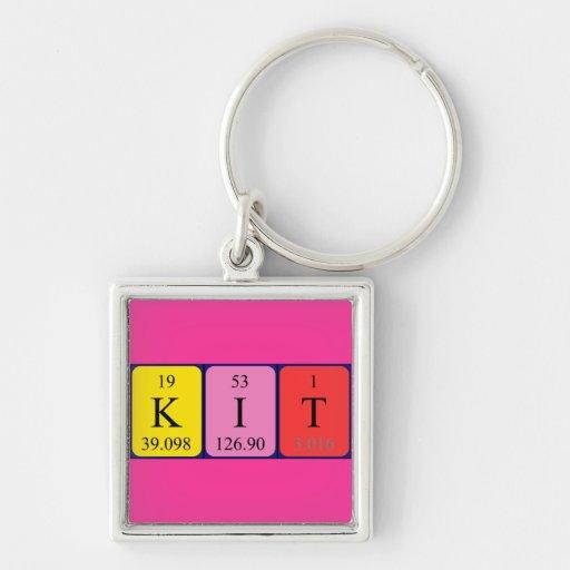 Keyring do nome da mesa periódica do jogo chaveiros