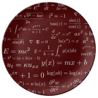 Louça Equações da placa de China da matemática e da