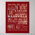 Lugares famosos de Nashville, Tennessee. Pôsteres