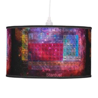 Luminária De Teto Mesa periódica de Stardust