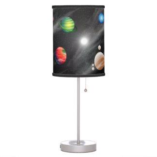 Luminária Sistema planetário