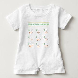 Macacão Para Bebê Ácidos aminados - de onde você obtem sua proteína?