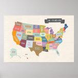 """Mapa ilustrado de América 24 x 36"""" poster da pared"""