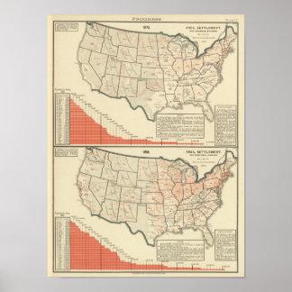 Mapas temáticos dos Estados Unidos Pôster