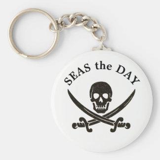 Mares o chaveiro do pirata do dia