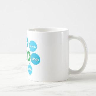 Marketing de SEO Caneca De Café