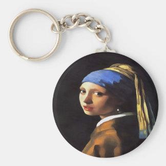 Menina com um brinco da pérola após Johannes Chaveiro