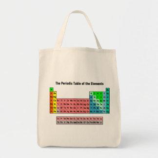Mesa 2016 periódica dos elementos bolsa tote