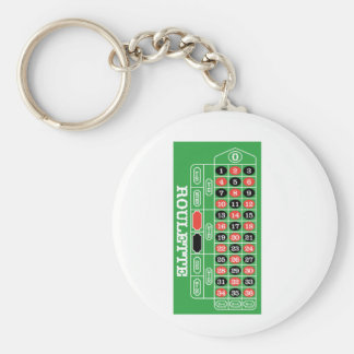 Mesa da roleta - jogo do casino a ganhar chaveiros
