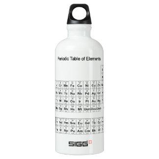 Mesa de elementos periódica