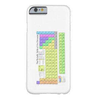 Mesa de elementos periódica capa barely there para iPhone 6