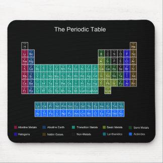 Mesa periódica à moda - azul & preto mouse pad