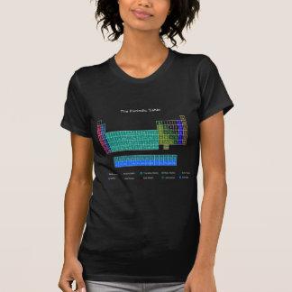 Mesa periódica à moda - azul & preto tshirts