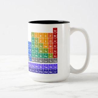 Mesa periódica da caneca de café dos elementos