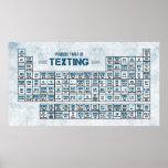 Mesa periódica de Texting (azul) Pôsteres