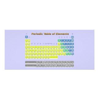 Mesa periódica 10.16 x 22.86cm panfleto
