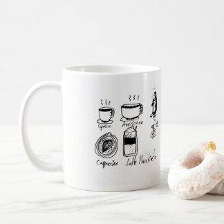 Meu café favorito - branco caneca do clássico de