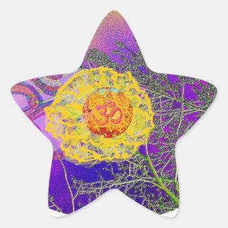 Milagre da ESTRELA - data das economias para Adesito Estrela