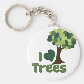 Mim árvores de amor chaveiro
