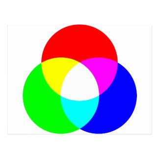 Modelo de cor do RGB Cartões Postais