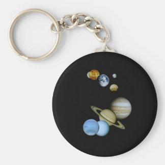 Montagem planetário chaveiros