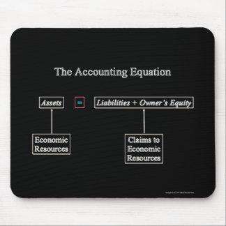 """Mousepad """"A equação da contabilidade """""""