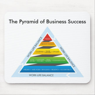 Mousepad A pirâmide do tapete do rato do sucesso comercial