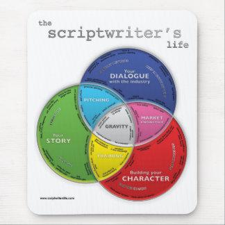 Mousepad A vida do Scriptwriter