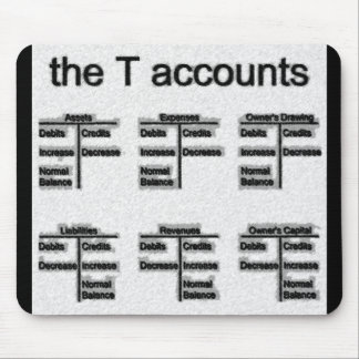 """Mousepad """"As contas de T """""""