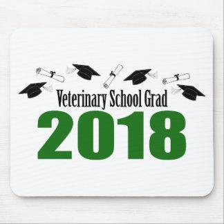 Mousepad Bonés do formando 2018 da escola veterinária &