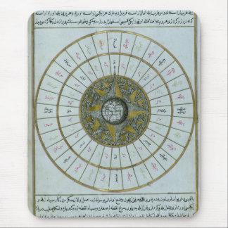 Mousepad Calendário islâmico antigo