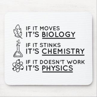 Mousepad Ciência
