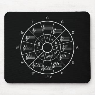 Mousepad Círculo do design dos quintos para músicos