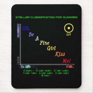 Mousepad Classificação estelar para manequins