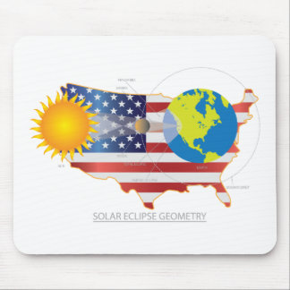 Mousepad Eclipse 2017 solar total através da geometria do
