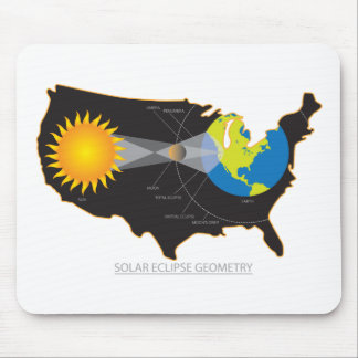 Mousepad Eclipse 2017 solar total através da geometria dos