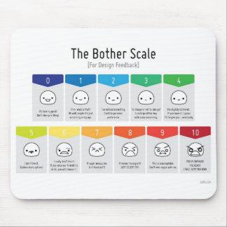 Mousepad Escala da preocupação para o feedback de design