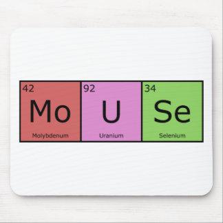 Mousepad Esteira do rato dos elementos químicos